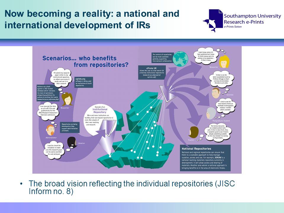 Now becoming a reality: a national and international development of IRs The broad vision reflecting the individual repositories (JISC Inform no.