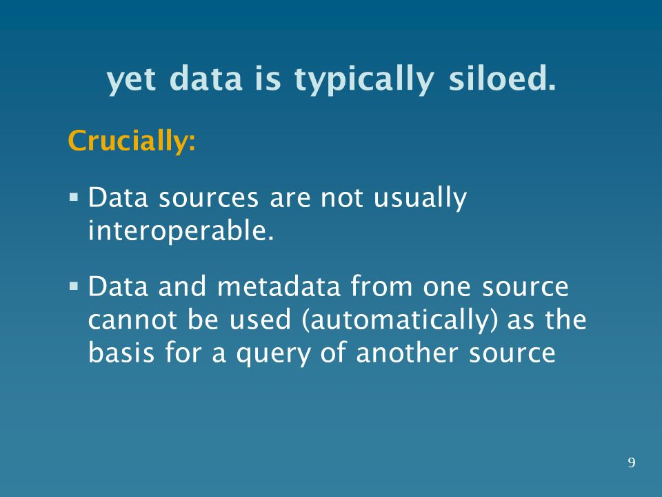 yet data is typically siloed. Crucially: Data sources are not usually interoperable. Data and metadata from one source cannot be used (automatically)