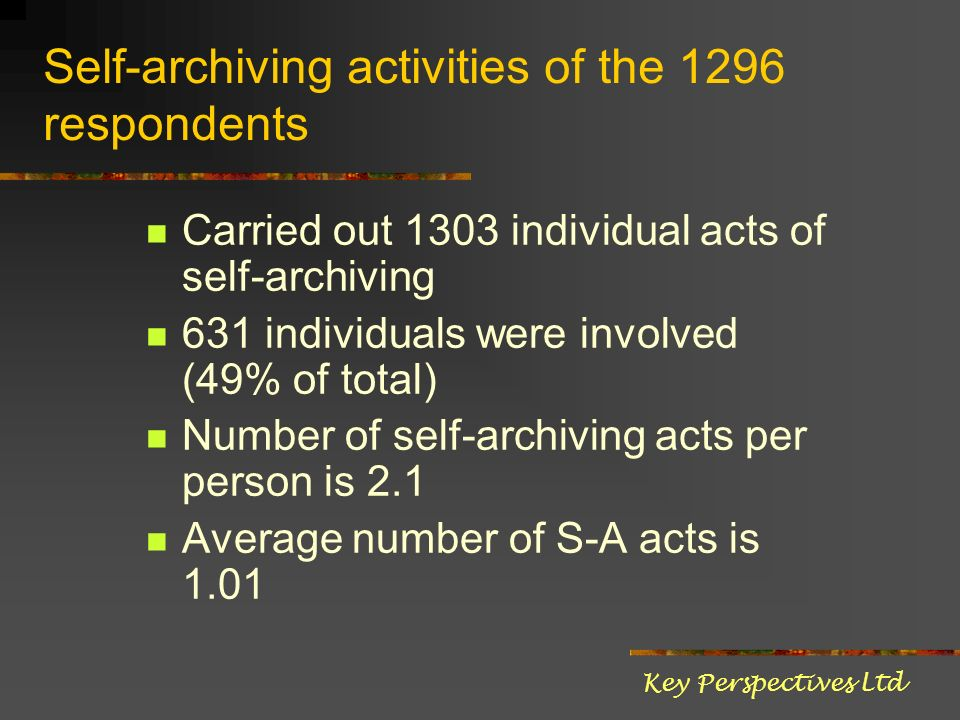 Self-archiving activities of the 1296 respondents Carried out 1303 individual acts of self-archiving 631 individuals were involved (49% of total) Number of self-archiving acts per person is 2.1 Average number of S-A acts is 1.01 Key Perspectives Ltd