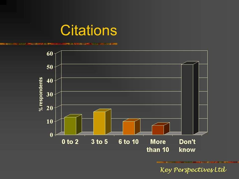 Citations Key Perspectives Ltd