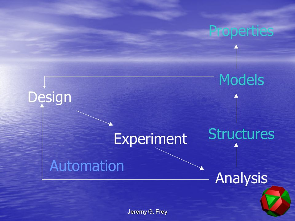 Jeremy G. Frey Design Automation Analysis Structures Models Properties Experiment