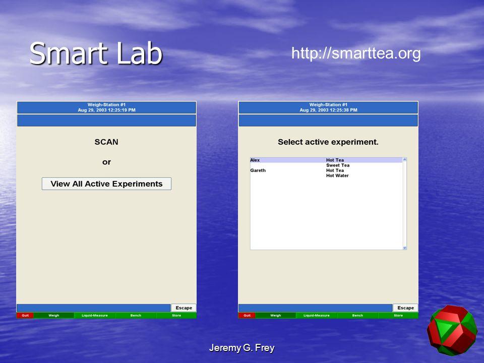 Jeremy G. Frey Smart Lab http://smarttea.org