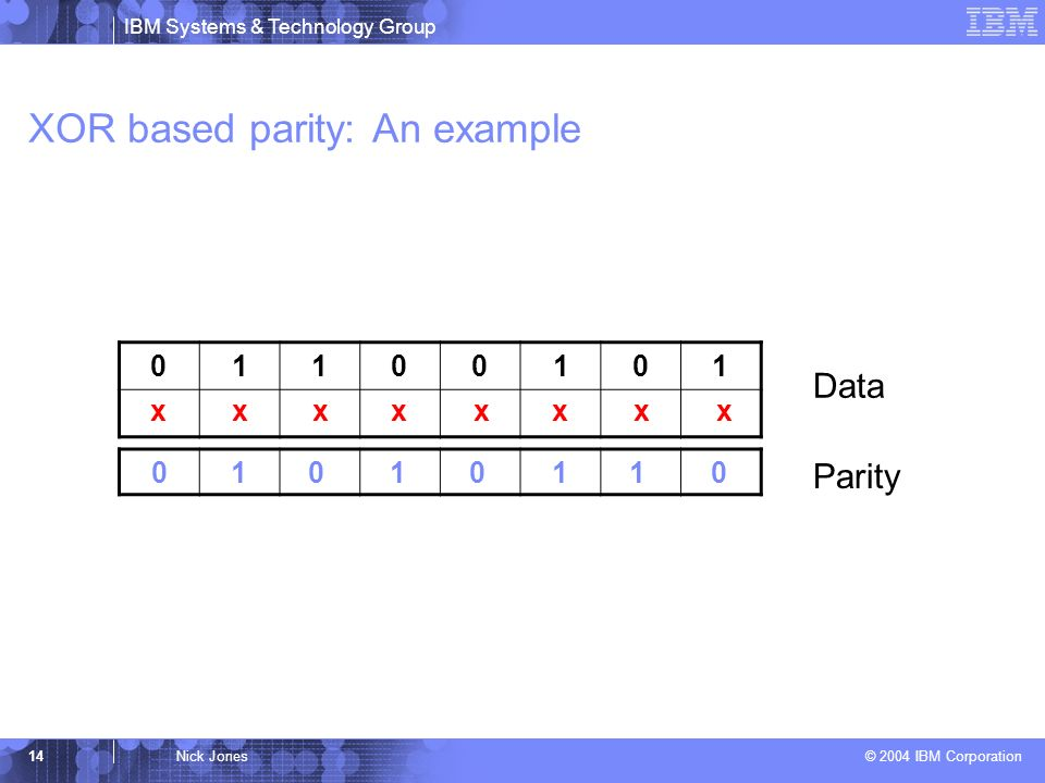 IBM Systems & Technology Group © 2004 IBM Corporation 14Nick Jones XOR based parity: An example Data Parity xxxxxxxx