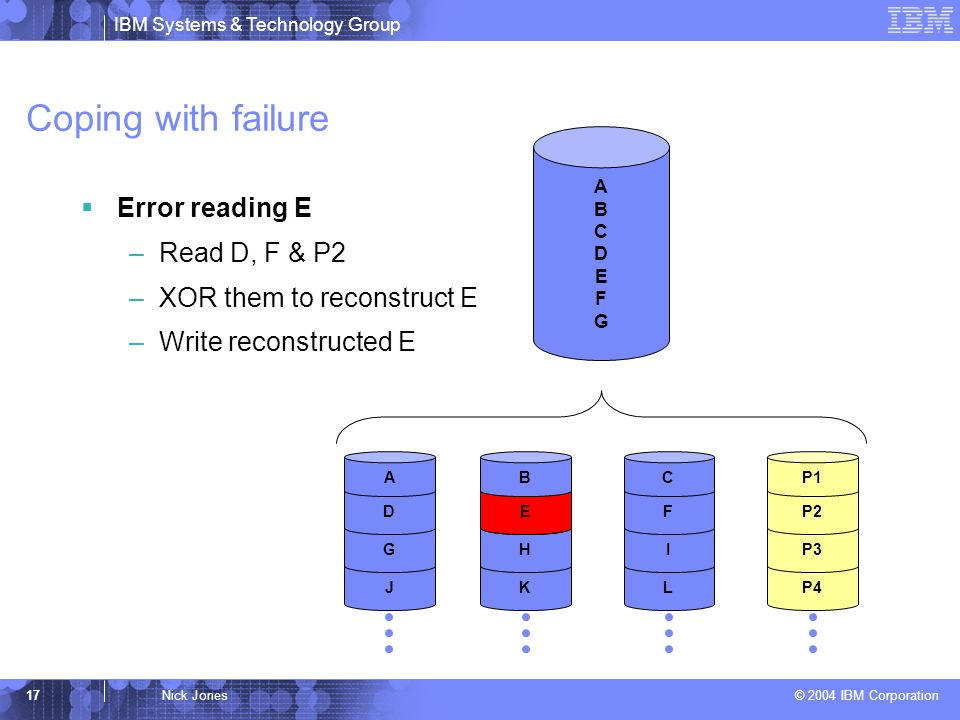 IBM Systems & Technology Group © 2004 IBM Corporation 17Nick Jones Coping with failure ABCDEFGABCDEFG J G D A K H E L I F C P4 P3 P2 P1 Error reading E –Read D, F & P2 –XOR them to reconstruct E –Write reconstructed E E B
