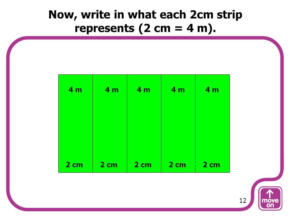 Now, write in what each 2cm strip represents (2 cm = 4 m). 2 cm 4 m 12