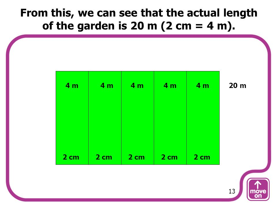 From this, we can see that the actual length of the garden is 20 m (2 cm = 4 m). 2 cm 4 m 20 m 13
