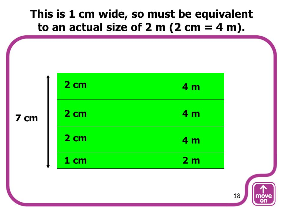 This is 1 cm wide, so must be equivalent to an actual size of 2 m (2 cm = 4 m). 7 cm 2 cm 4 m 1 cm2 m 18