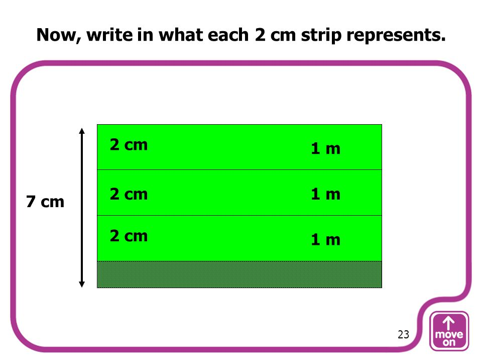 Now, write in what each 2 cm strip represents. 7 cm 2 cm 1 m 23