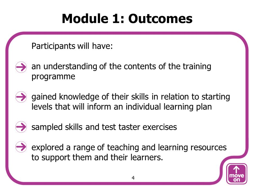 Module 1: Outcomes Participants will have: an understanding of the contents of the training programme gained knowledge of their skills in relation to