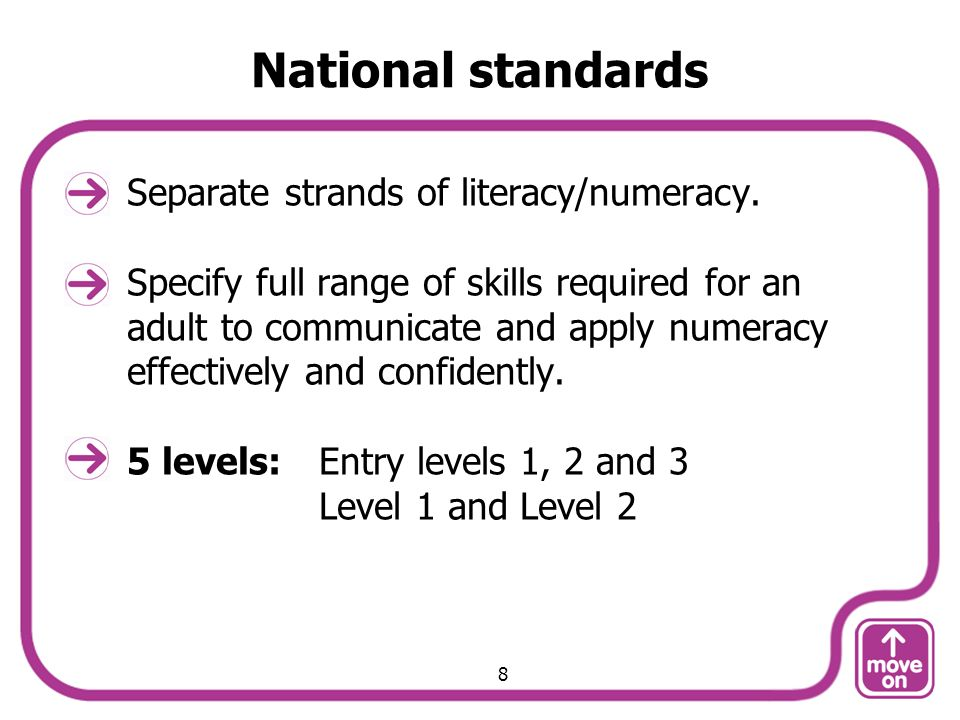 National standards Separate strands of literacy/numeracy. Specify full range of skills required for an adult to communicate and apply numeracy effecti
