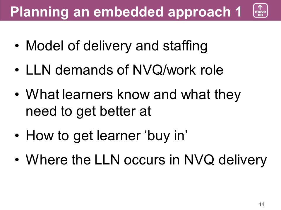14 Planning an embedded approach 1 Model of delivery and staffing LLN demands of NVQ/work role What learners know and what they need to get better at How to get learner buy in Where the LLN occurs in NVQ delivery
