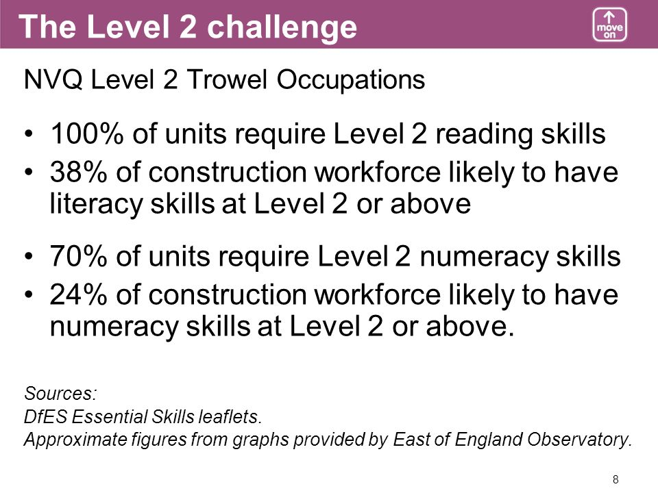 8 The Level 2 challenge NVQ Level 2 Trowel Occupations 100% of units require Level 2 reading skills 38% of construction workforce likely to have literacy skills at Level 2 or above 70% of units require Level 2 numeracy skills 24% of construction workforce likely to have numeracy skills at Level 2 or above.