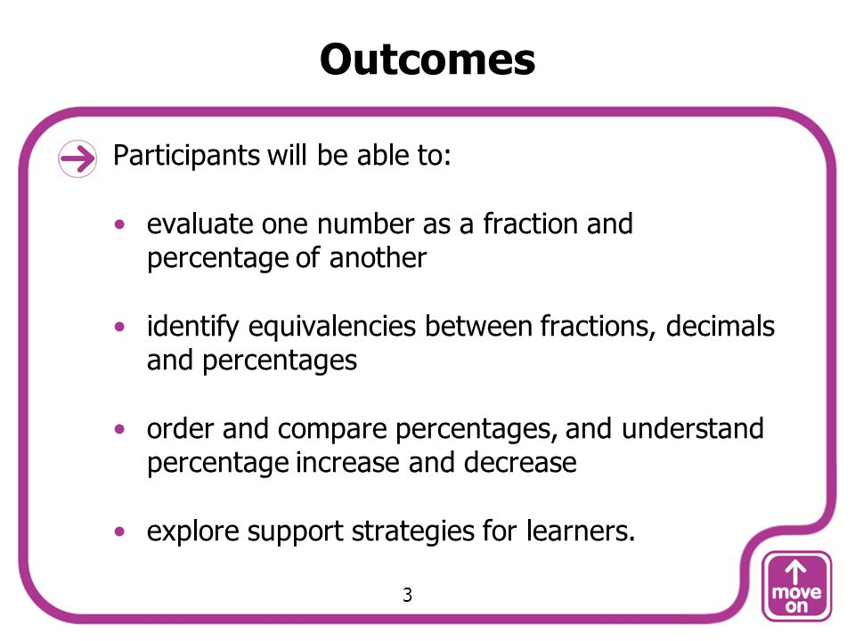 Outcomes Participants will be able to: evaluate one number as a fraction and percentage of another identify equivalencies between fractions, decimals