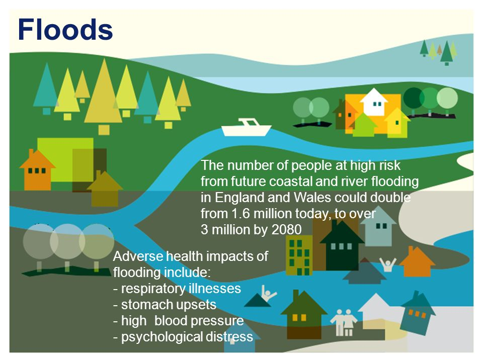 Floods Adverse health impacts of flooding include: - respiratory illnesses - stomach upsets - high blood pressure - psychological distress The number of people at high risk from future coastal and river flooding in England and Wales could double from 1.6 million today, to over 3 million by 2080