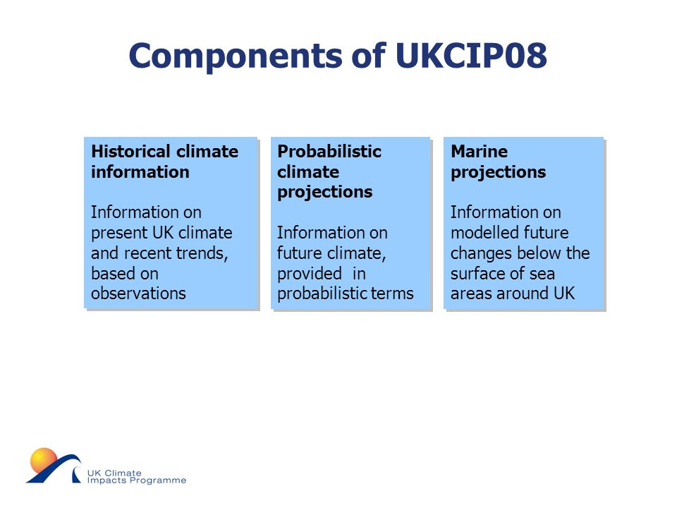 © UKCIP 2006 Components of UKCIP08 Probabilistic climate projections Information on future climate, provided in probabilistic terms Probabilistic climate projections Information on future climate, provided in probabilistic terms Historical climate information Information on present UK climate and recent trends, based on observations Historical climate information Information on present UK climate and recent trends, based on observations Marine projections Information on modelled future changes below the surface of sea areas around UK Marine projections Information on modelled future changes below the surface of sea areas around UK