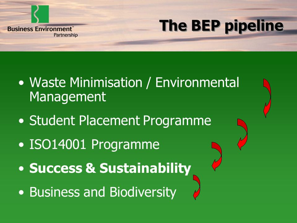 Waste Minimisation / Environmental Management Student Placement Programme ISO14001 Programme Success & Sustainability Business and Biodiversity The BE