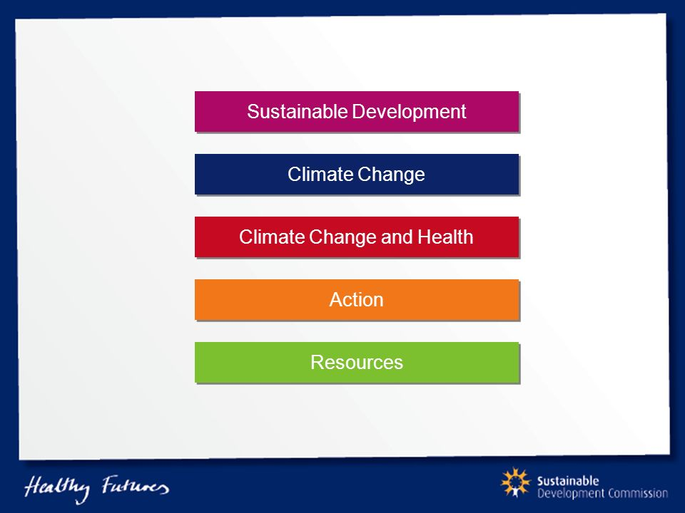 Action Climate Change and Health Resources Climate Change Sustainable Development