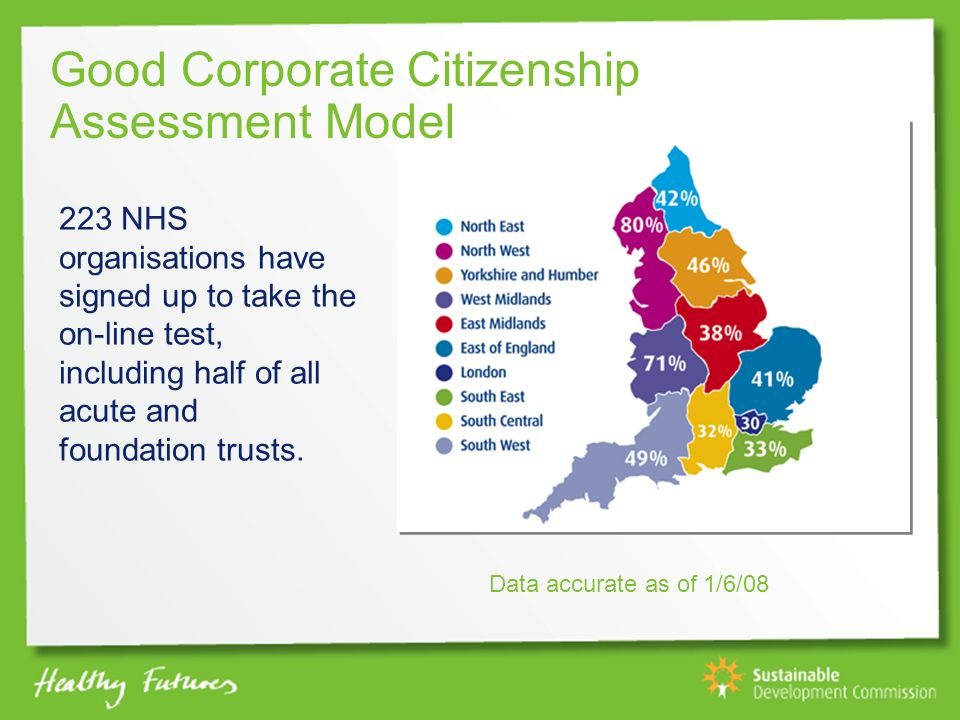 Good Corporate Citizenship Assessment Model Data accurate as of 1/6/08 223 NHS organisations have signed up to take the on-line test, including half of all acute and foundation trusts.