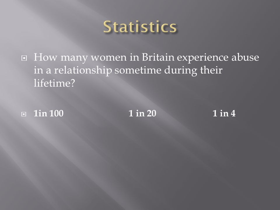 How many women in Britain experience abuse in a relationship sometime during their lifetime.