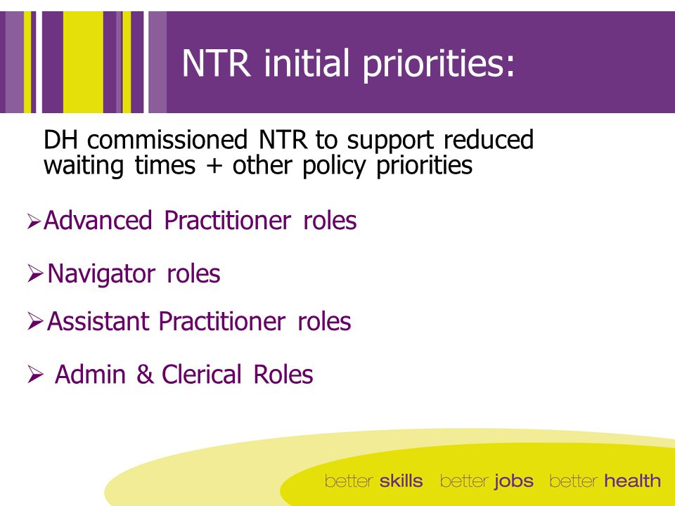NTR initial priorities: DH commissioned NTR to support reduced waiting times + other policy priorities Advanced Practitioner roles Assistant Practitioner roles Navigator roles Admin & Clerical Roles