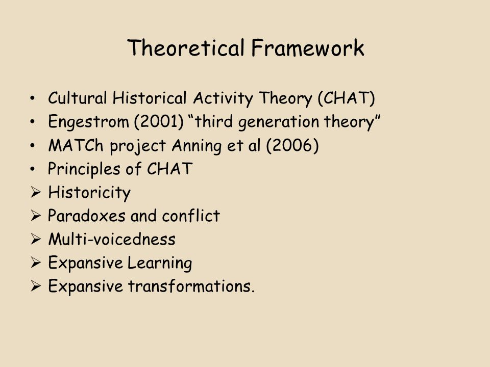 Theoretical Framework Cultural Historical Activity Theory (CHAT) Engestrom (2001) third generation theory MATCh project Anning et al (2006) Principles