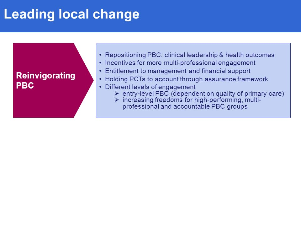 Leading local change Reinvigorating PBC Repositioning PBC: clinical leadership & health outcomes Incentives for more multi-professional engagement Ent