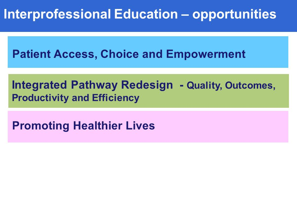 Interprofessional Education – opportunities Patient Access, Choice and Empowerment Promoting Healthier Lives Integrated Pathway Redesign - Quality, Outcomes, Productivity and Efficiency