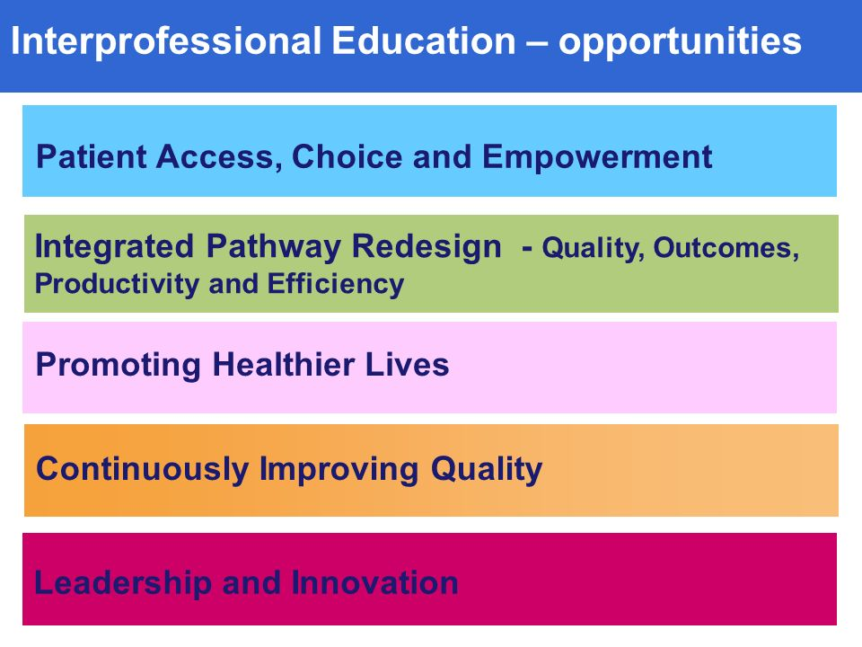 Interprofessional Education – opportunities Patient Access, Choice and Empowerment Promoting Healthier Lives Leadership and Innovation Continuously Improving Quality Integrated Pathway Redesign - Quality, Outcomes, Productivity and Efficiency