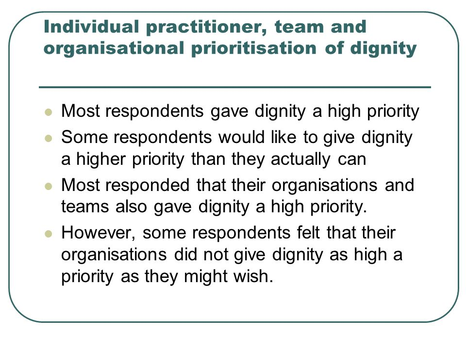 Individual practitioner, team and organisational prioritisation of dignity Most respondents gave dignity a high priority Some respondents would like to give dignity a higher priority than they actually can Most responded that their organisations and teams also gave dignity a high priority.