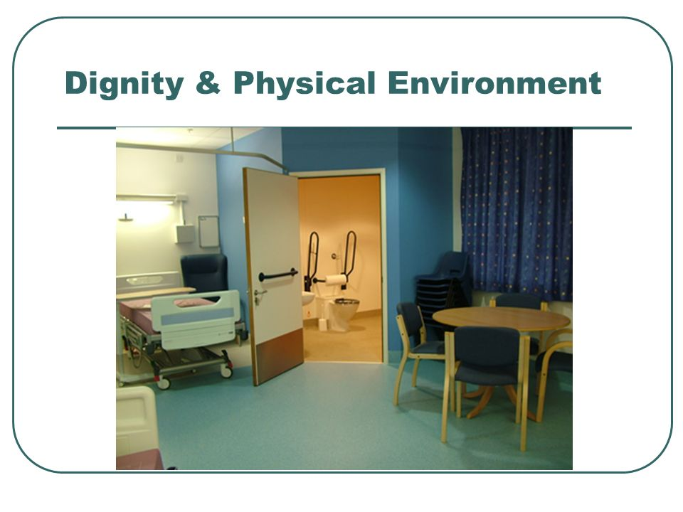 Dignity & Physical Environment