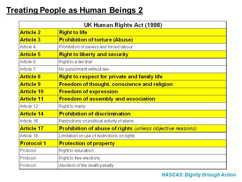 HASCAS: Dignity through Action Treating People as Human Beings 2