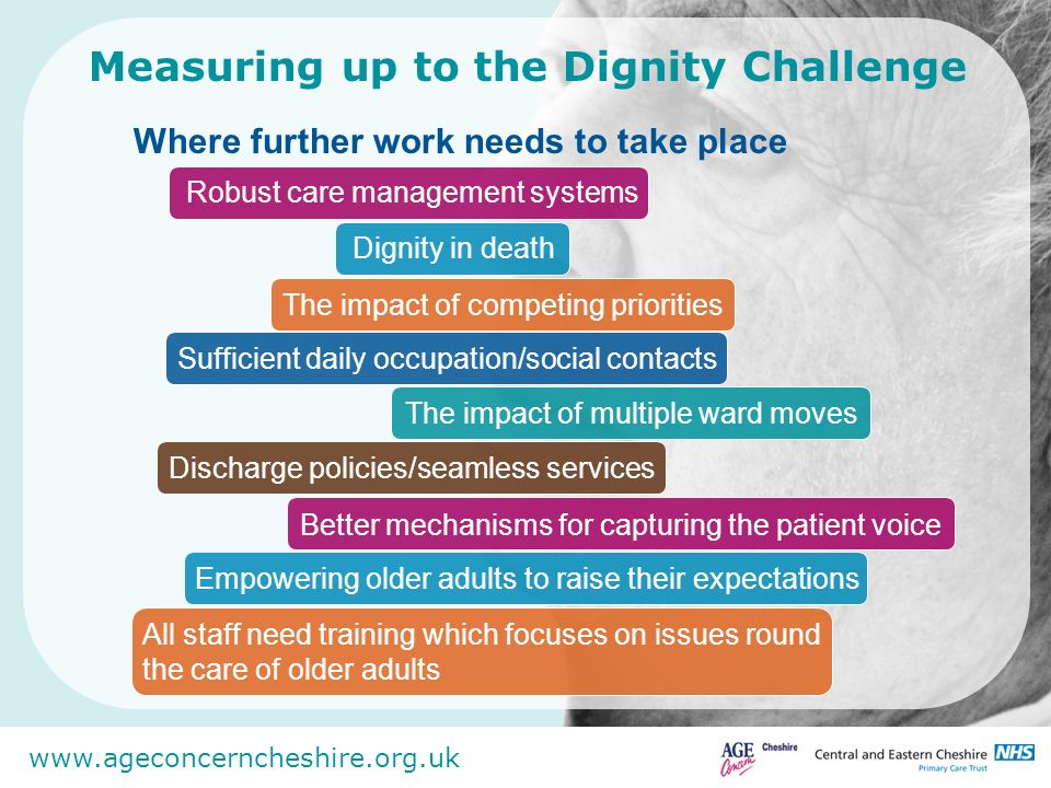 www.ageconcerncheshire.org.uk Measuring up to the Dignity Challenge Where further work needs to take place Robust care management systems The impact o