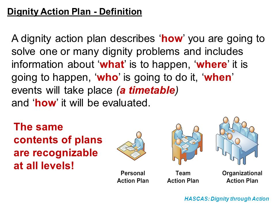 HASCAS: Dignity through Action Dignity Action Plan - Definition A dignity action plan describes how you are going to solve one or many dignity problem