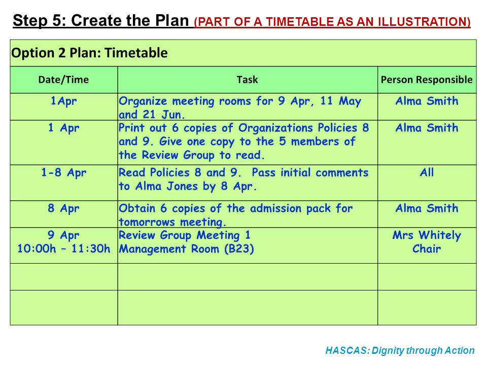 HASCAS: Dignity through Action Step 5: Create the Plan (PART OF A TIMETABLE AS AN ILLUSTRATION)