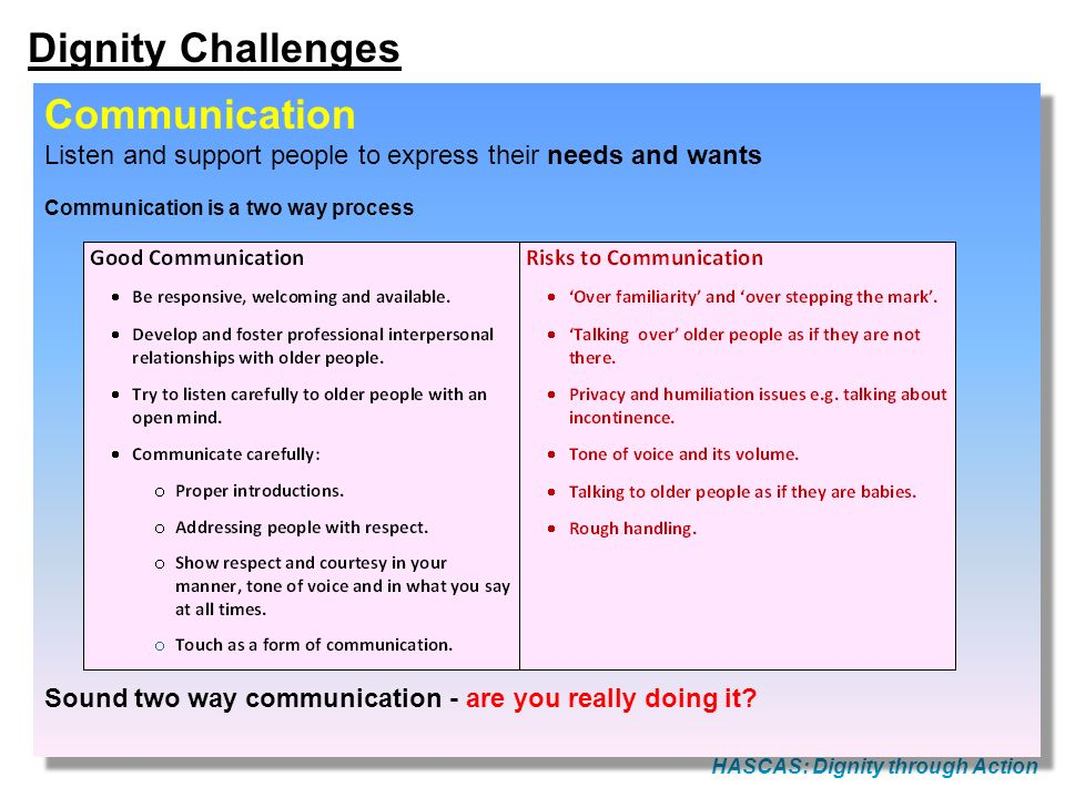HASCAS: Dignity through Action Dignity Challenges Communication Listen and support people to express their needs and wants Communication is a two way process Sound two way communication - are you really doing it.