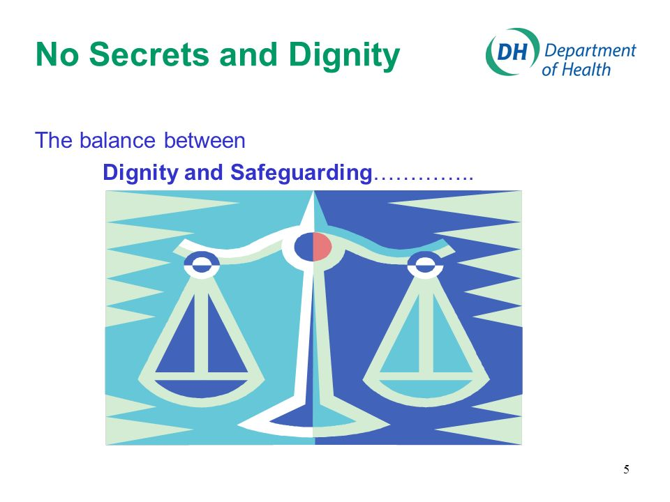 5 No Secrets and Dignity The balance between Dignity and Safeguarding…………..