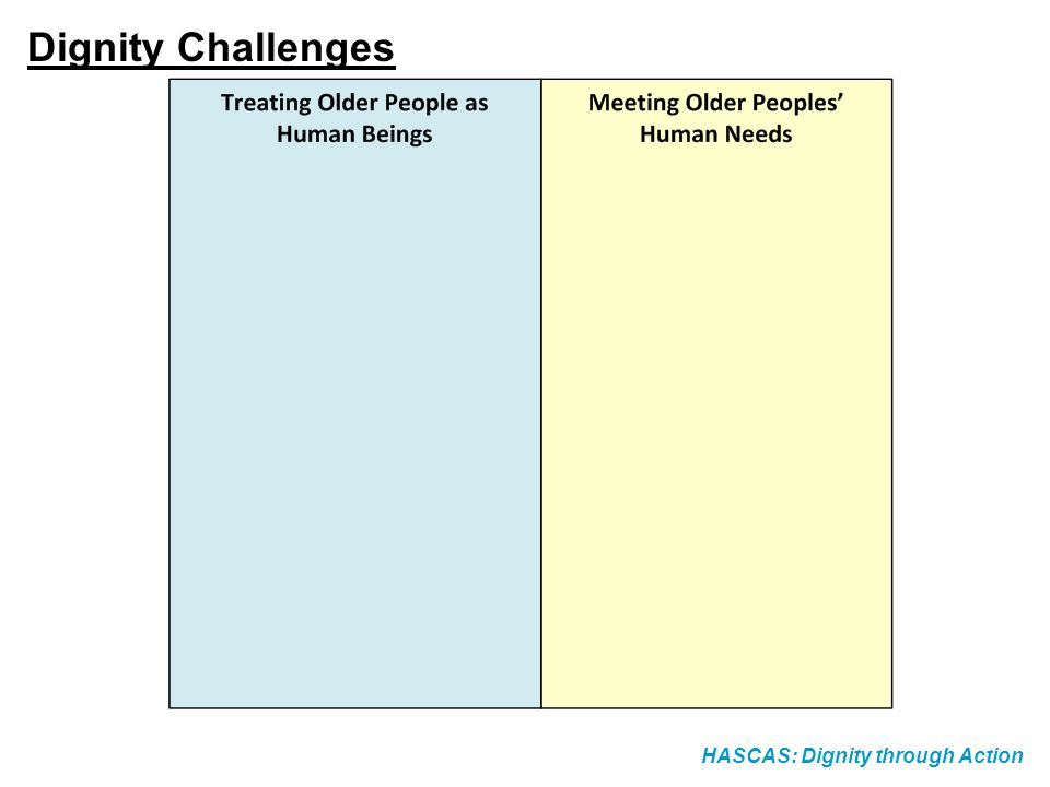 HASCAS: Dignity through Action Dignity Challenges