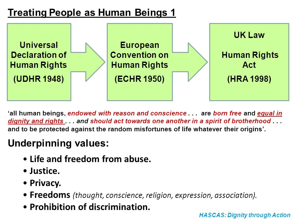 HASCAS: Dignity through Action Universal Declaration of Human Rights (UDHR 1948) European Convention on Human Rights (ECHR 1950) UK Law Human Rights Act (HRA 1998) all human beings, endowed with reason and conscience...
