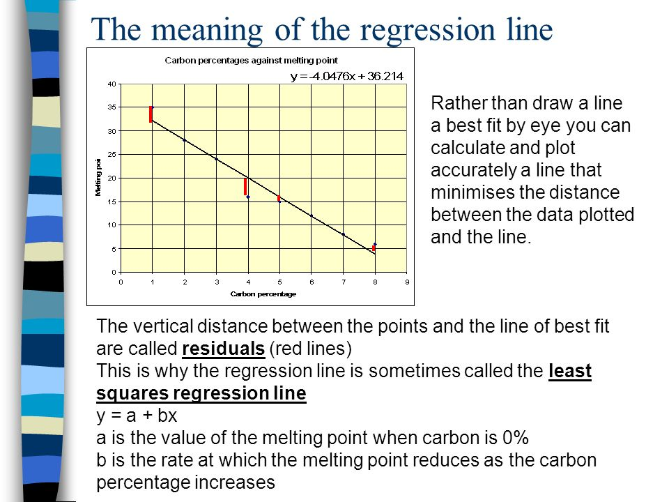 The meaning of the regression line Rather than draw a line a best fit by eye you can calculate and plot accurately a line that minimises the distance between the data plotted and the line.