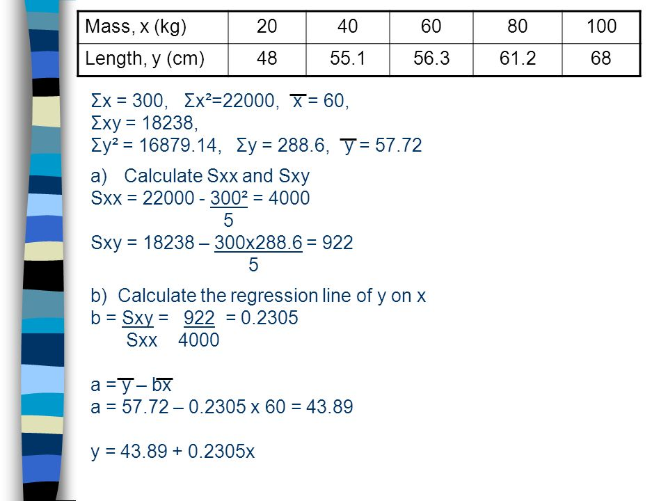 Mass, x (kg)20406080100 Length, y (cm)4855.156.361.268 Σx = 300, Σx²=22000, x = 60, Σxy = 18238, Σy² = 16879.14, Σy = 288.6, y = 57.72 a)Calculate Sxx and Sxy Sxx = 22000 - 300² = 4000 5 Sxy = 18238 – 300x288.6 = 922 5 b) Calculate the regression line of y on x b = Sxy = 922 = 0.2305 Sxx 4000 a = y – bx a = 57.72 – 0.2305 x 60 = 43.89 y = 43.89 + 0.2305x