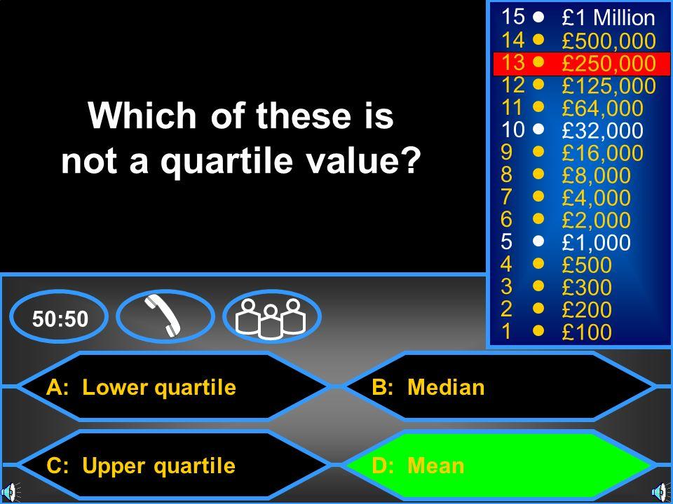 A: Lower quartile C: Upper quartile B: Median D: Mean 50:50 15 14 13 12 11 10 9 8 7 6 5 4 3 2 1 £1 Million £500,000 £250,000 £125,000 £64,000 £32,000