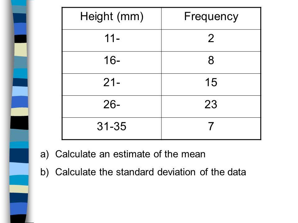 Height (mm) f 11-2 16-8 21-15 26-23 31-357 Xfx 1326 18144 23345 28644 33231 Σf = 55Σfx = 1390 x²x²fx² 169338 3242592 5297935 78418032 10897623 Σfx² = 76520 a)x = Σfx = 1390 = 25.3 Σf 55 b) Variance = Σfx² - Σfx ² = 76520 - 1390 ² = 752.56 Σf Σf 55 55 Standard deviation = 752.56 = 27.43