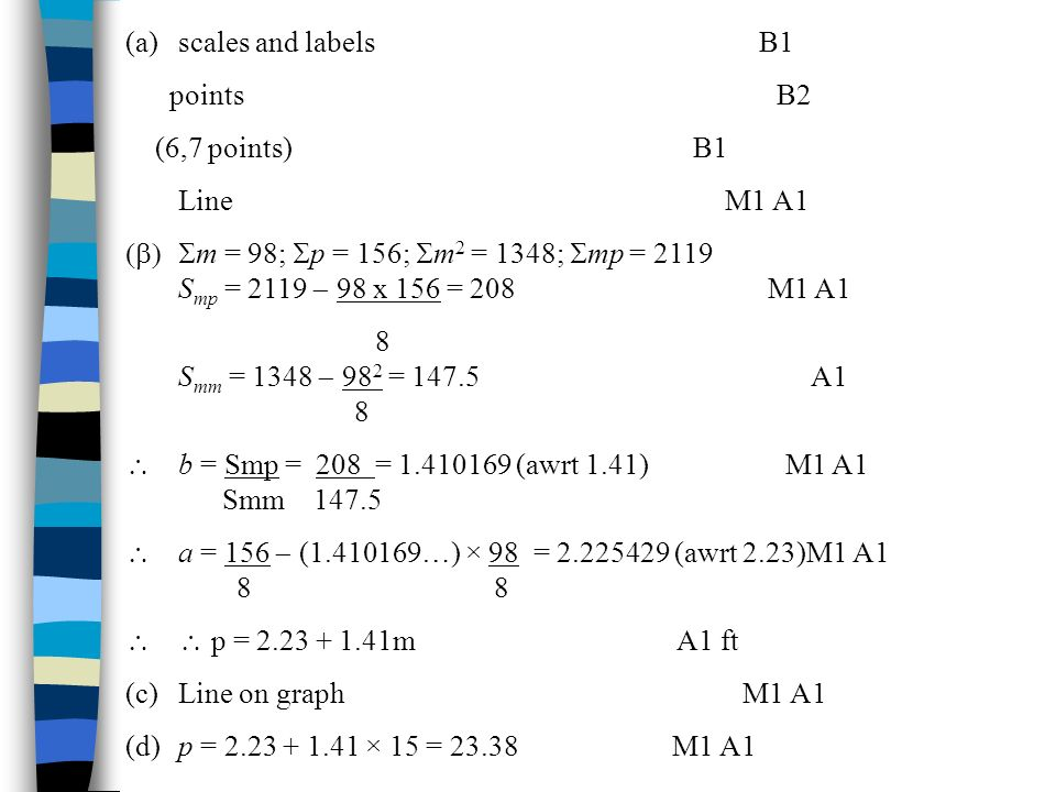 (a)scales and labels B1 points B2 (6,7 points) B1 Line M1 A1 m = 98; p = 156; m 2 = 1348; mp = 2119 S mp = 2119 98 x 156 = 208 M1 A1 8 S mm = 1348 98