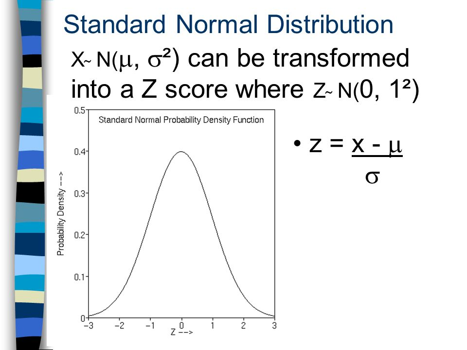 Standard Normal Distribution z = x - X ̴ N(, ²) can be transformed into a Z score where Z ̴ N( 0, 1²)