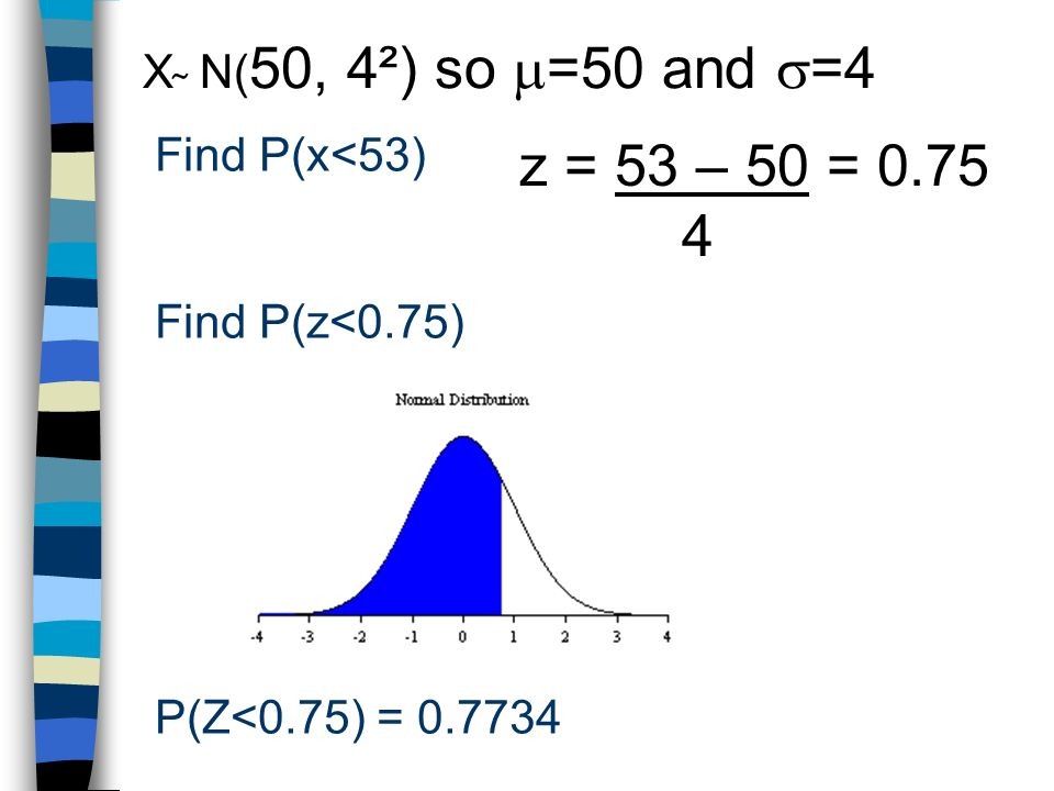 Find P(x<53) X ̴ N( 50, 4²) so =50 and =4 P(Z<0.75) = z = 53 – 50 = Find P(z<0.75)