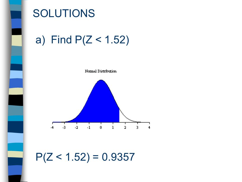 a) Find P(Z < 1.52) SOLUTIONS P(Z < 1.52) =