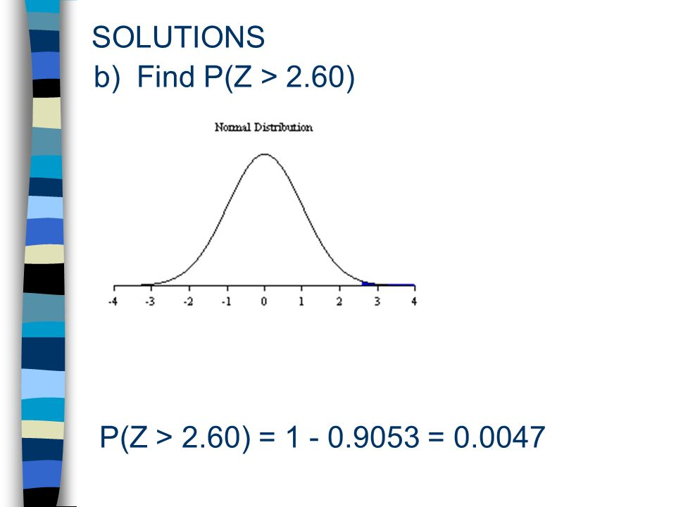 SOLUTIONS P(Z > 2.60) = = b) Find P(Z > 2.60)