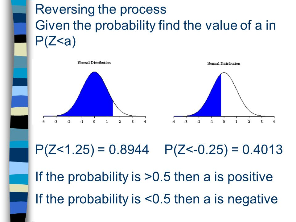 Reversing the process Given the probability find the value of a in P(Z<a) P(Z<1.25) = 0.8944P(Z<-0.25) = 0.4013 If the probability is >0.5 then a is positive If the probability is <0.5 then a is negative