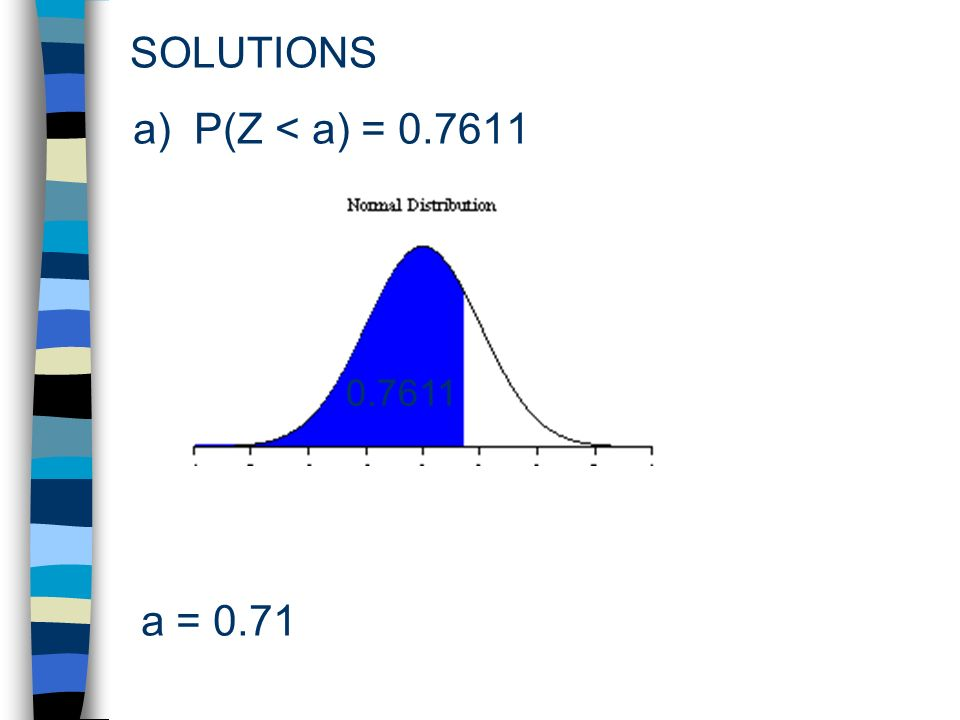 SOLUTIONS a = 0.71 a) P(Z < a) =