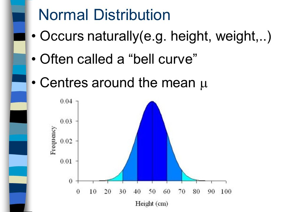 Normal Distribution Occurs naturally(e.g. height, weight,..) Centres around the mean Often called a bell curve